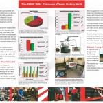 WSL Caravan Wheel Safety Bolt